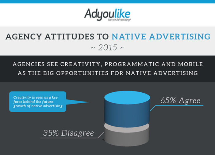 Agencies see creativity, programmatic & mobile as the big opportunities for native advertising