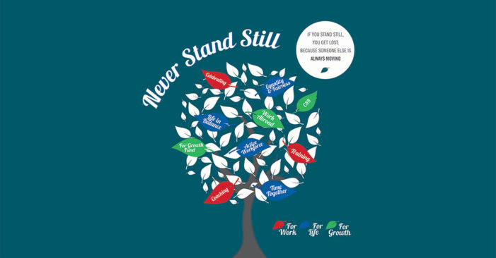 Maxus launches best in class people offer 'Never Stand Still'