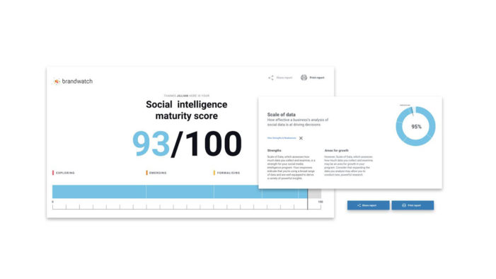 Brandwatch launches free tool to measure social maturity